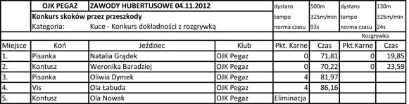 sk-Kuce